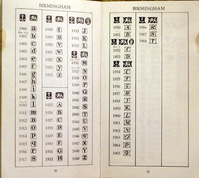 ホールマークの辞書